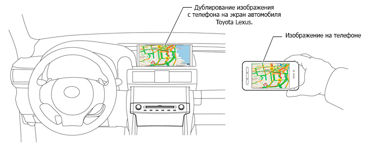 MirrorLink iPhone Android на штатном мониторе автомобиля Toyota Lexus